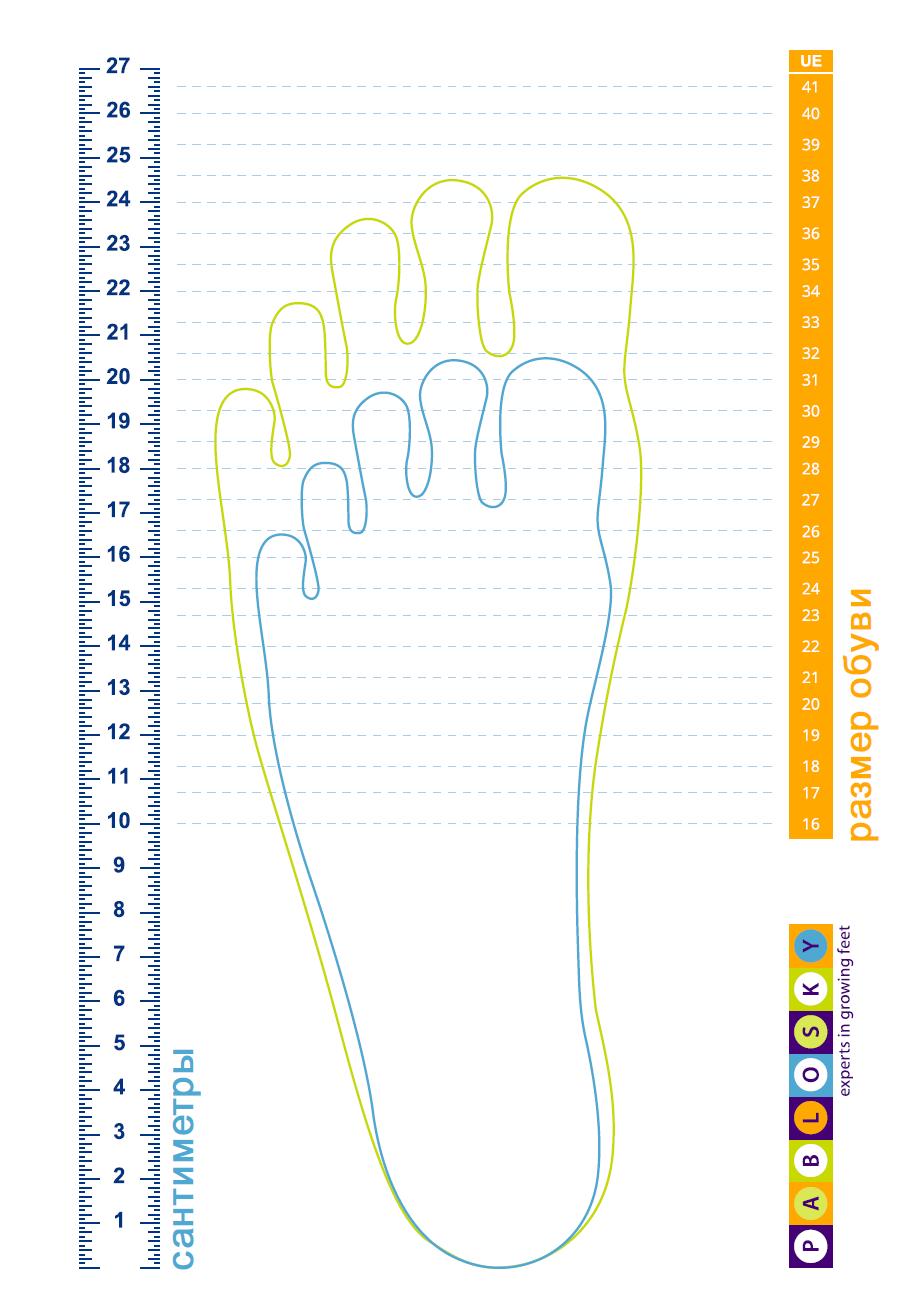 Картинка размер ноги ребенка